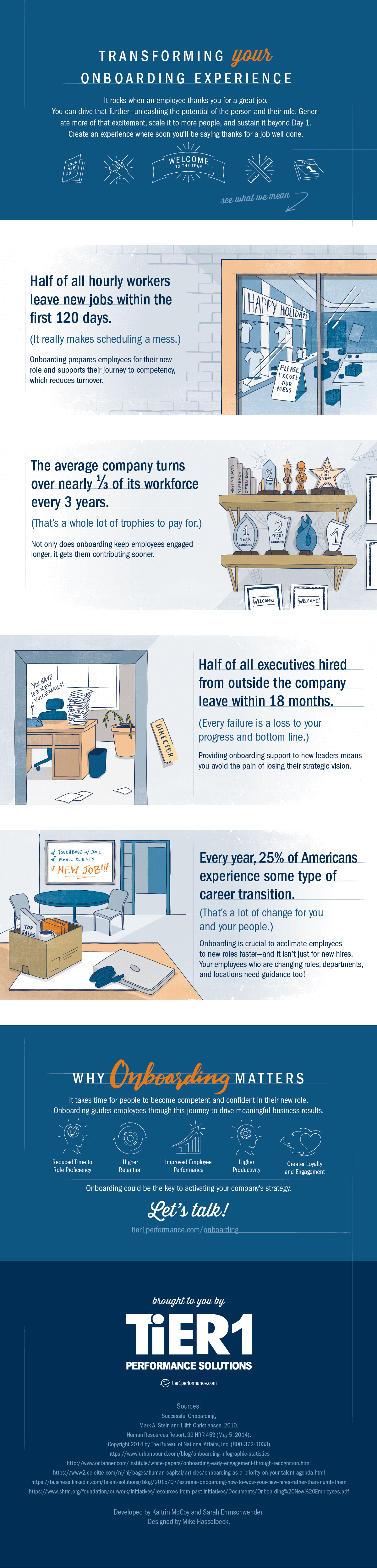 Infographic on the onboarding experience