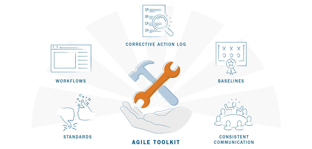 Illustration of five tools for agile toolkit